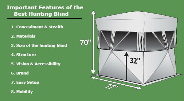 Important Features of the Best Hunting Blind